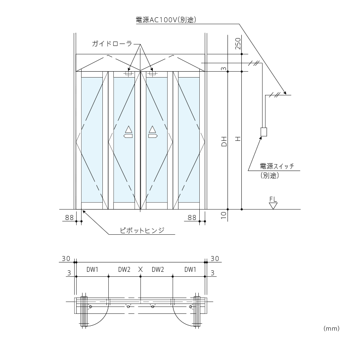 DH-41型 折り戸開閉装置画像1