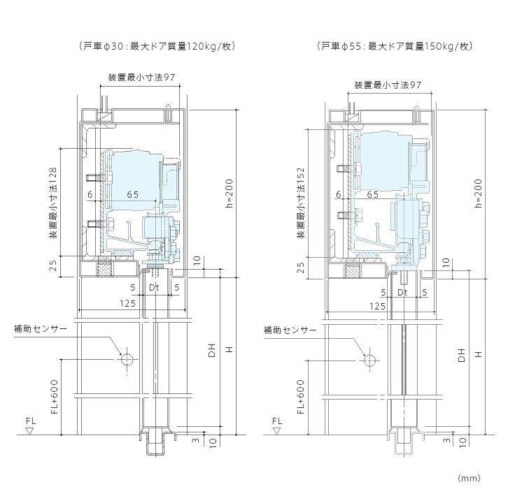 DSN-150型 引き戸開閉装置画像3