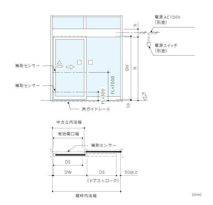 DSN-250型 引き戸開閉装置画像2