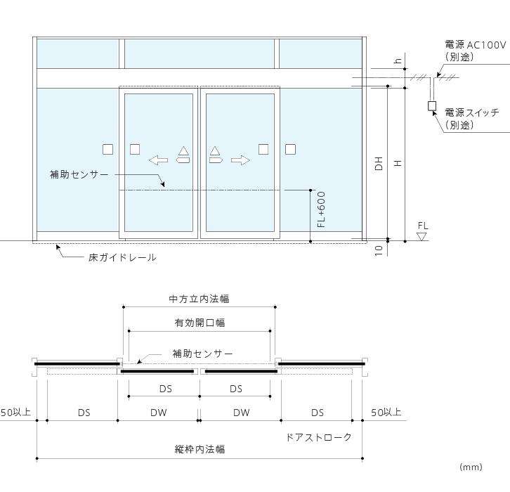 DSN-50型 引き戸開閉装置画像1