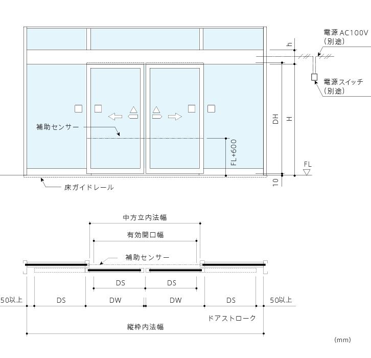 DSN-60型 引き戸開閉装置画像1