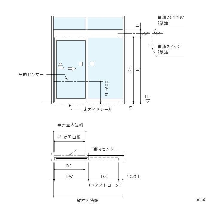 DSN-60型 引き戸開閉装置画像2