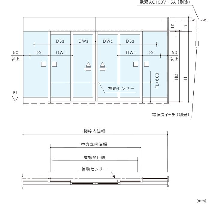 二重引き戸開閉装置 (DS-75/150)画像1