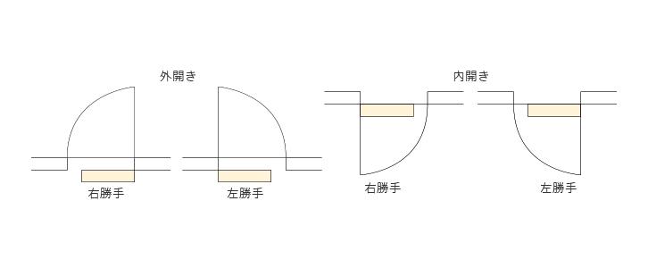 GT-710型 パワーアシストドア画像1