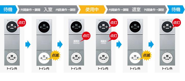 HDS-4iα 押しボタンスイッチ画像2