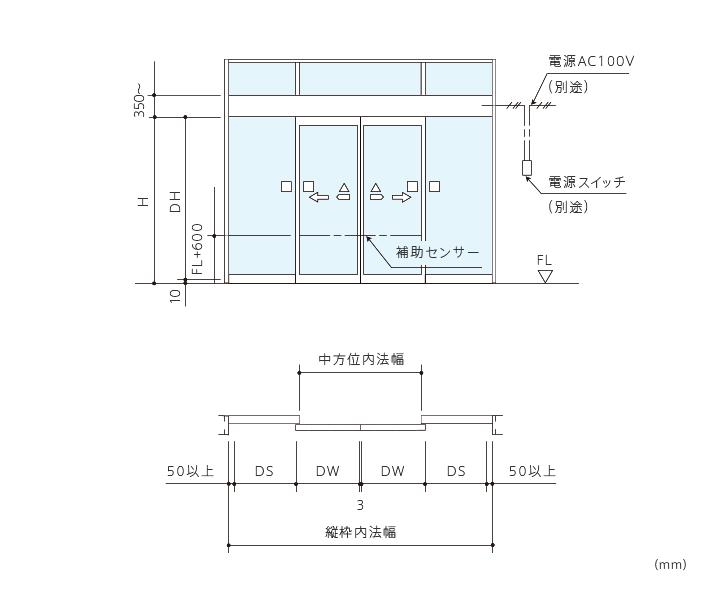 SV-1 サウンドレスドア(DS-75/150)画像1
